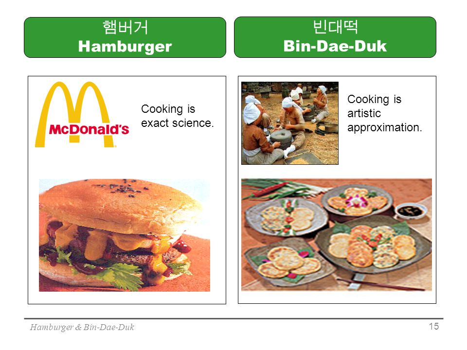 Hamburger & Bin-Dae-Duk 15 햄버거 Hamburger 빈대떡 Bin-Dae-Duk Cooking is exact science.