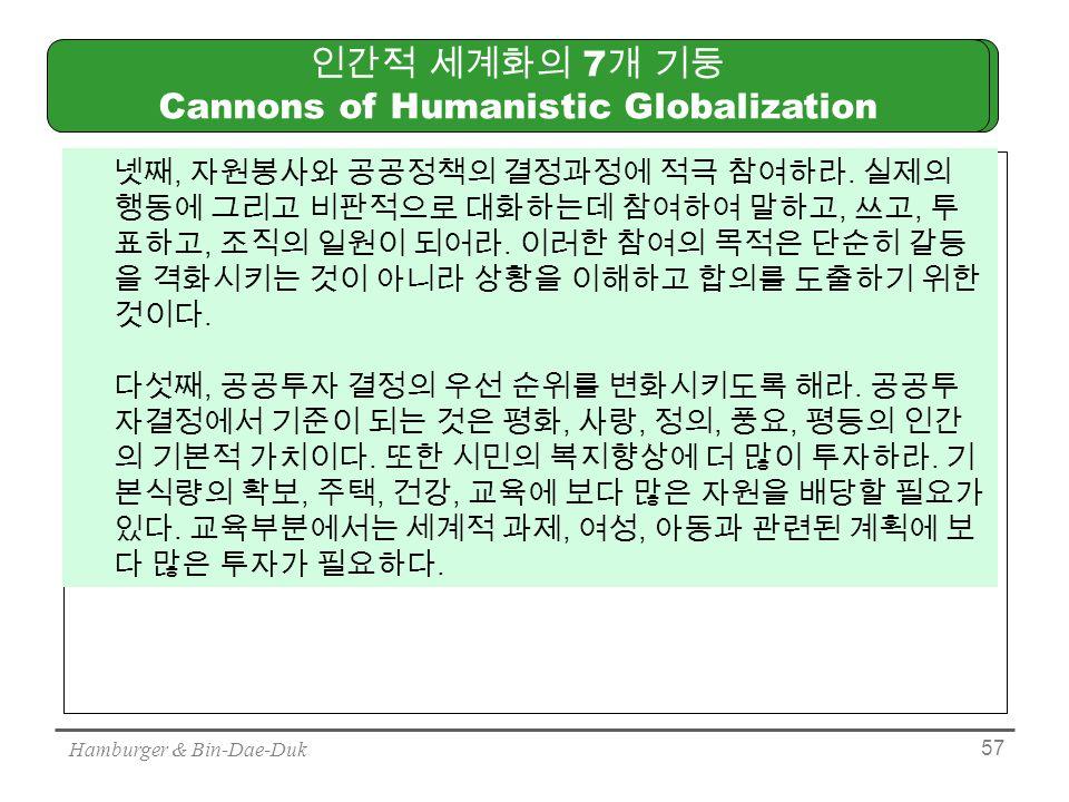 Hamburger & Bin-Dae-Duk 57 Cannons of Humanistic Globalization 넷째, 자원봉사와 공공정책의 결정과정에 적극 참여하라.