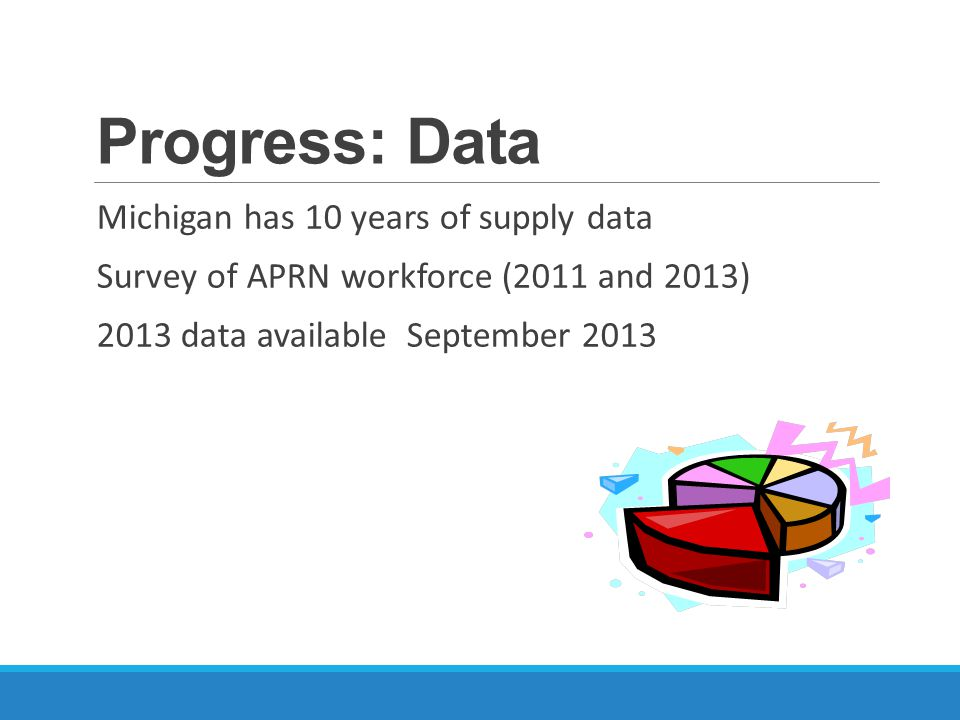 Progress: Data Michigan has 10 years of supply data Survey of APRN workforce (2011 and 2013) 2013 data available September 2013