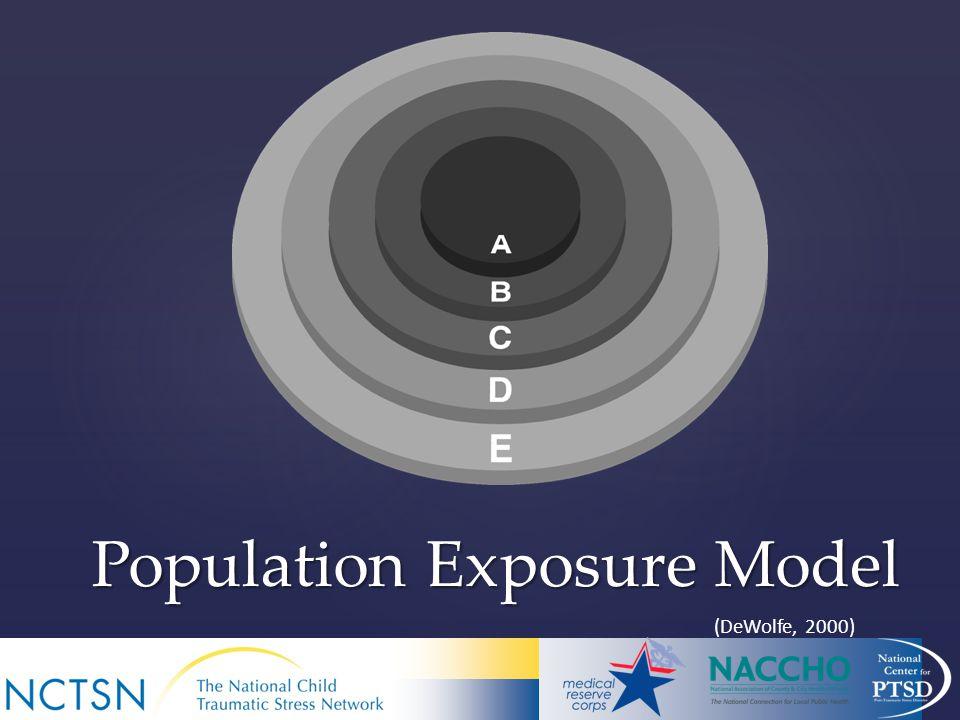 Population Exposure Model (DeWolfe, 2000)