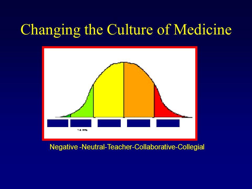 Changing the Culture of Medicine Negative -Neutral-Teacher-Collaborative-Collegial