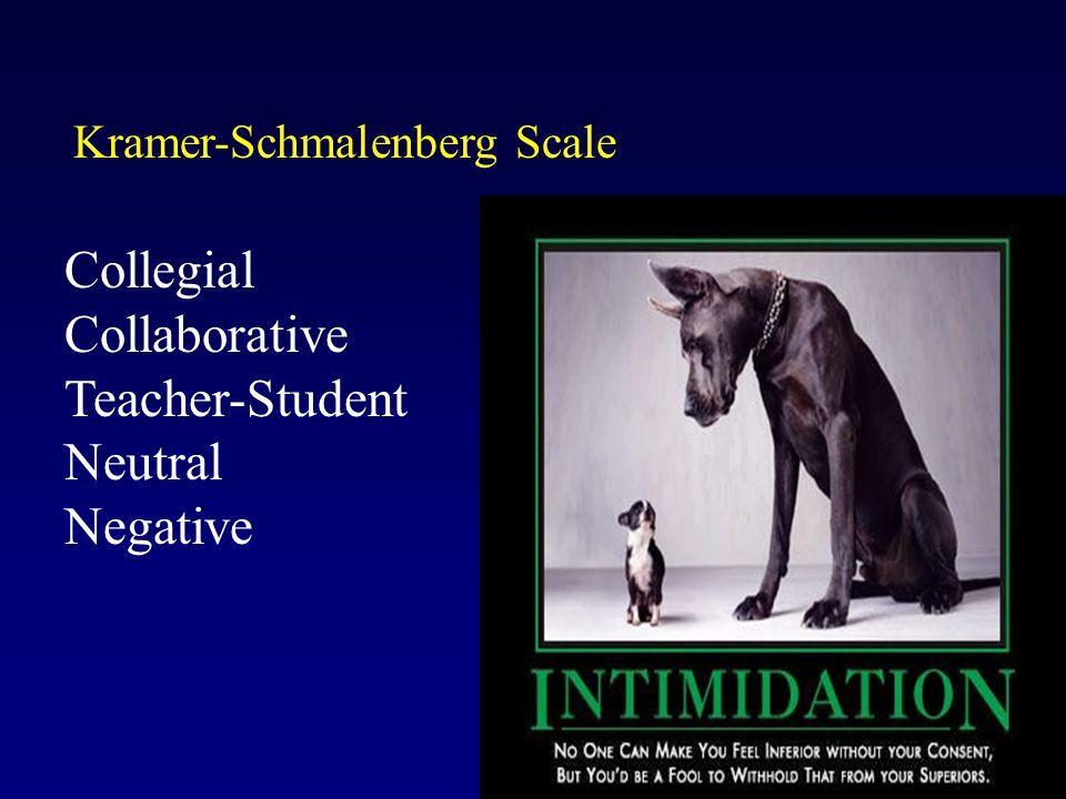 Collegial Collaborative Teacher-Student Neutral Negative Kramer-Schmalenberg Scale