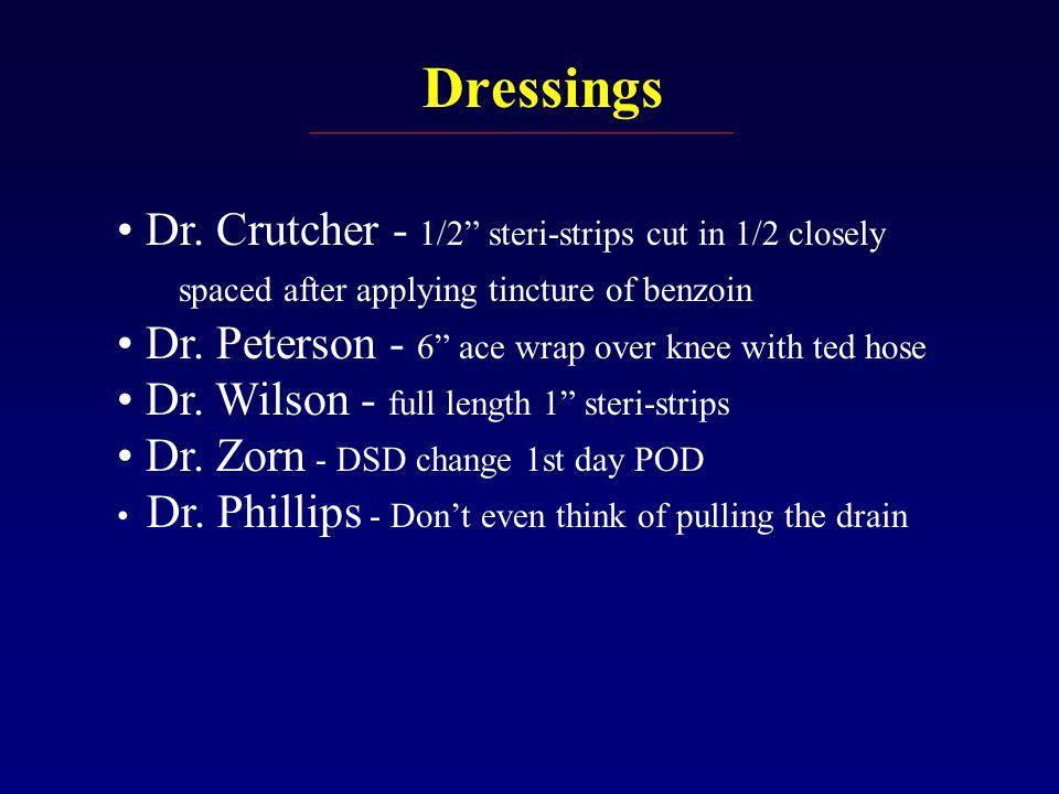 Dressings Dr.