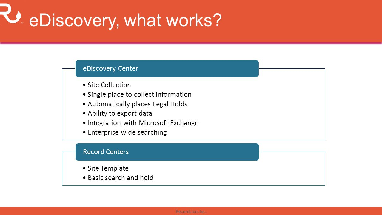 RecordLion, Inc. eDiscovery, what works? Site Collection Single place to collect information Automatically places Legal Holds Ability to export data I