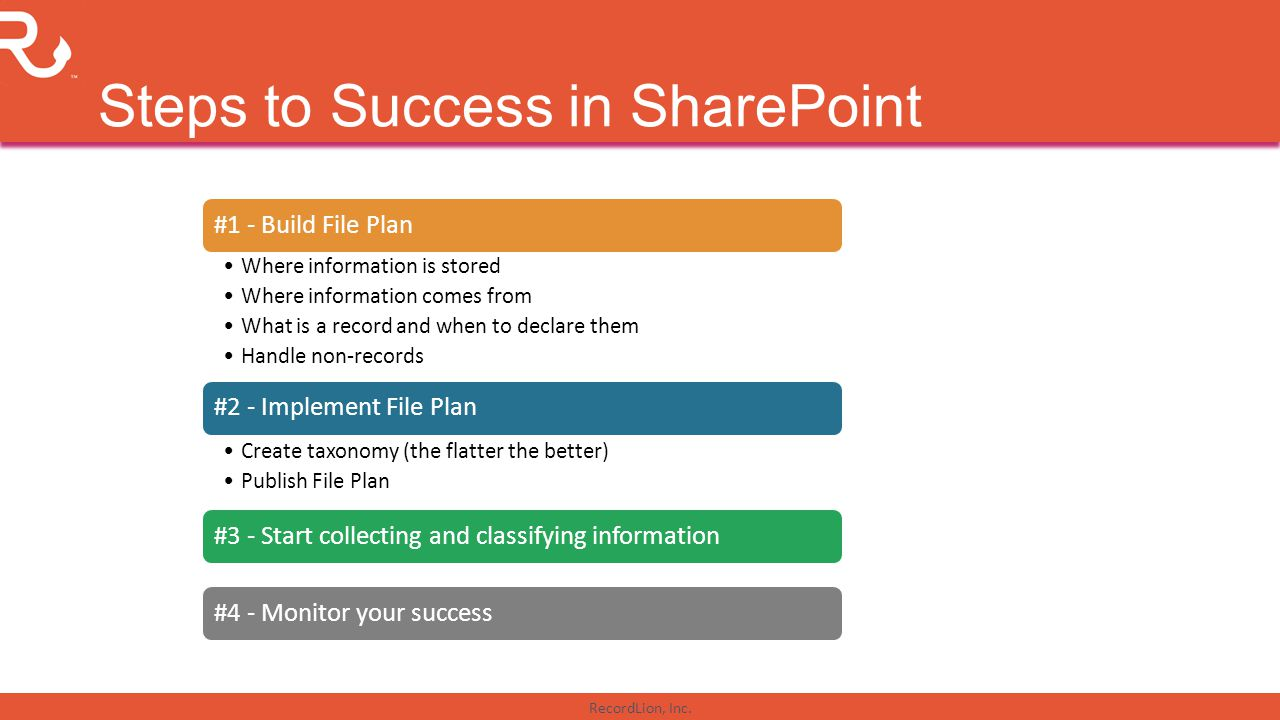 RecordLion, Inc. Steps to Success in SharePoint #1 - Build File Plan Where information is stored Where information comes from What is a record and whe
