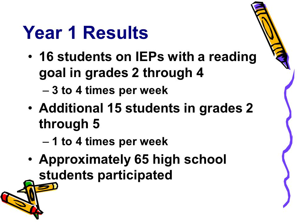 Year 1 Results 16 students on IEPs with a reading goal in grades 2 through 4 –3 to 4 times per week Additional 15 students in grades 2 through 5 –1 to 4 times per week Approximately 65 high school students participated