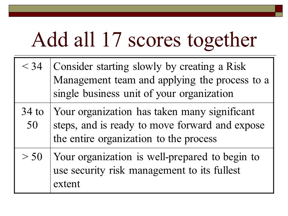 Add all 17 scores together < 34Consider starting slowly by creating a Risk Management team and applying the process to a single business unit of your organization 34 to 50 Your organization has taken many significant steps, and is ready to move forward and expose the entire organization to the process > 50Your organization is well-prepared to begin to use security risk management to its fullest extent