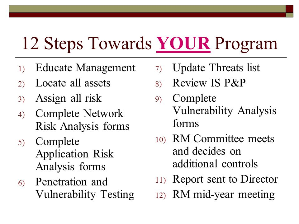 12 Steps Towards YOUR Program 1) Educate Management 2) Locate all assets 3) Assign all risk 4) Complete Network Risk Analysis forms 5) Complete Application Risk Analysis forms 6) Penetration and Vulnerability Testing 7) Update Threats list 8) Review IS P&P 9) Complete Vulnerability Analysis forms 10) RM Committee meets and decides on additional controls 11) Report sent to Director 12) RM mid-year meeting