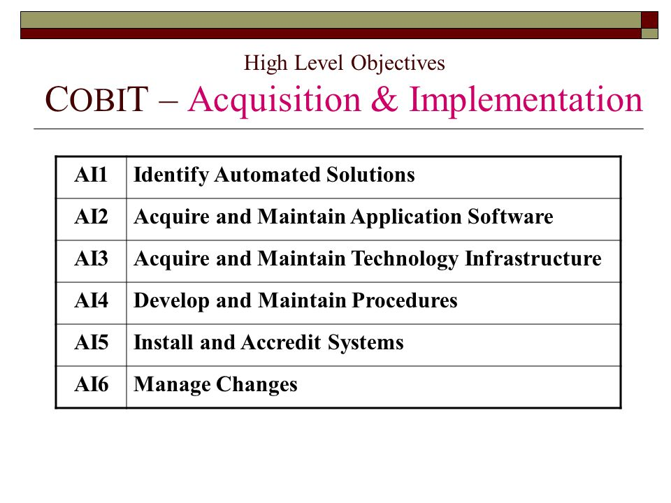 High Level Objectives C OBI T – Acquisition & Implementation AI1Identify Automated Solutions AI2Acquire and Maintain Application Software AI3Acquire and Maintain Technology Infrastructure AI4Develop and Maintain Procedures AI5Install and Accredit Systems AI6Manage Changes