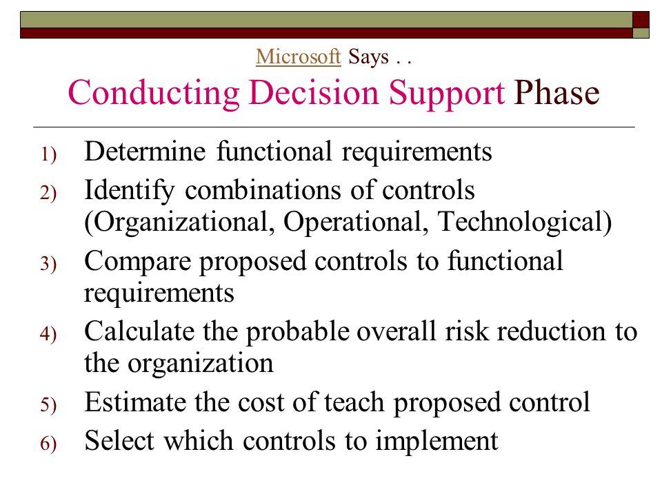 MicrosoftMicrosoft Says..