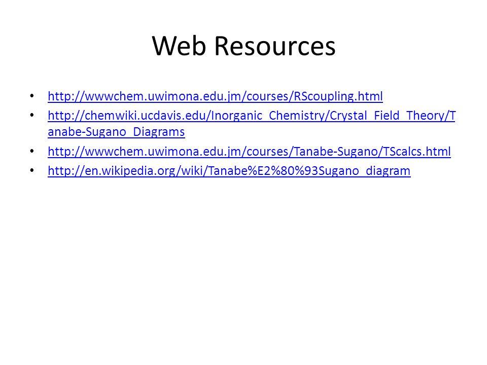 Web Resources http://wwwchem.uwimona.edu.jm/courses/RScoupling.html http://chemwiki.ucdavis.edu/Inorganic_Chemistry/Crystal_Field_Theory/T anabe-Sugano_Diagrams http://chemwiki.ucdavis.edu/Inorganic_Chemistry/Crystal_Field_Theory/T anabe-Sugano_Diagrams http://wwwchem.uwimona.edu.jm/courses/Tanabe-Sugano/TScalcs.html http://en.wikipedia.org/wiki/Tanabe%E2%80%93Sugano_diagram