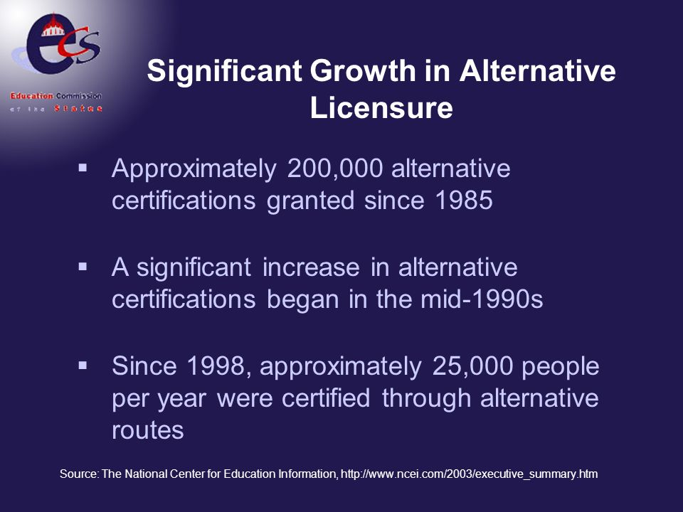 Significant Growth in Alternative Licensure  Approximately 200,000 alternative certifications granted since 1985  A significant increase in alternat