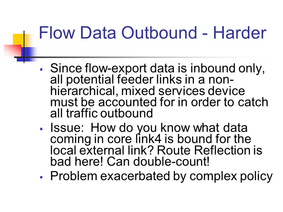Flow Data Outbound - Harder  Since flow-export data is inbound only, all potential feeder links in a non- hierarchical, mixed services device must be accounted for in order to catch all traffic outbound  Issue: How do you know what data coming in core link4 is bound for the local external link.