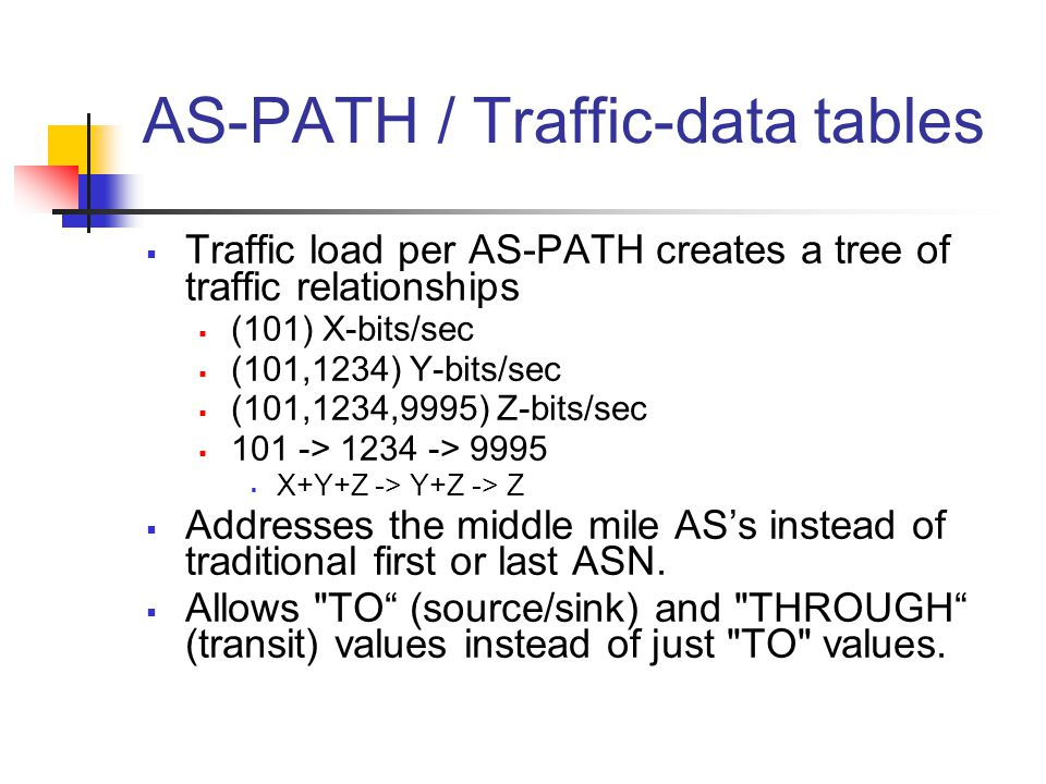 AS-PATH / Traffic-data tables  Traffic load per AS-PATH creates a tree of traffic relationships  (101) X-bits/sec  (101,1234) Y-bits/sec  (101,1234,9995) Z-bits/sec  101 -> > 9995  X+Y+Z -> Y+Z -> Z  Addresses the middle mile AS's instead of traditional first or last ASN.