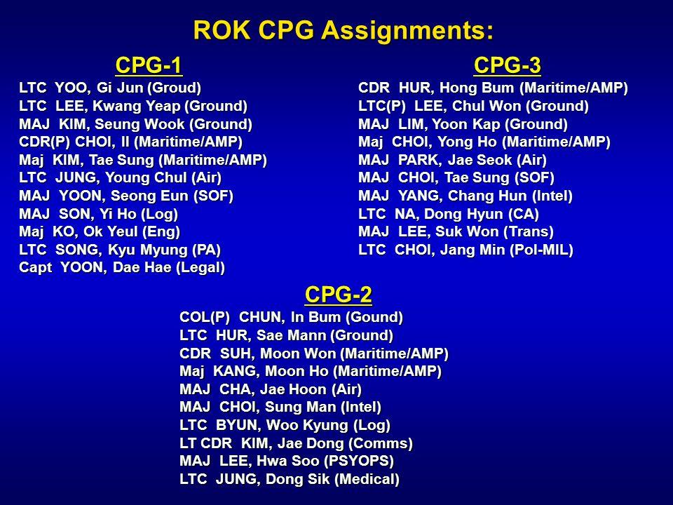 USFK CPG Assignments USFK CPG Assignments CPG-1 CDR Mason (Maritime) LtCol Heguduish (SOF) Maj Koontz (Eng/Log) LCDR Tate (Medical) Mr.