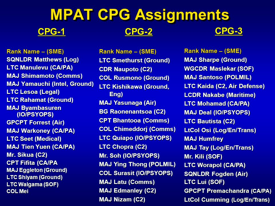 MPAT CPG Assignments MPAT CPG Assignments CPG-1 Rank Name – (SME) SQNLDR Matthews (Log) LTC Manulevu (CA/PA) MAJ Shimamoto (Comms) MAJ Yamauchi (Intel