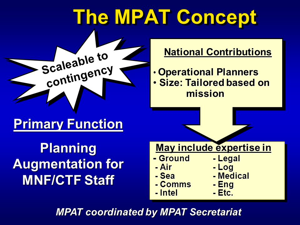The MPAT Concept May include expertise in May include expertise in - Ground - Legal - Air - Log - Air - Log - Sea - Medical - Sea - Medical - Comms -