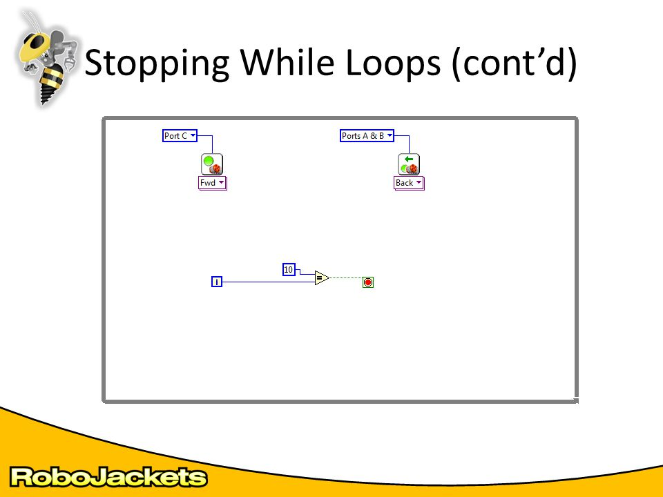 Stopping While Loops (cont'd)