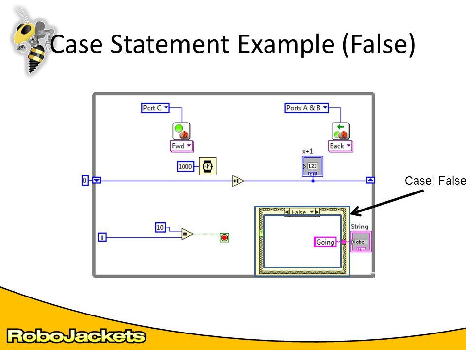Case Statement Example (False) Case: False