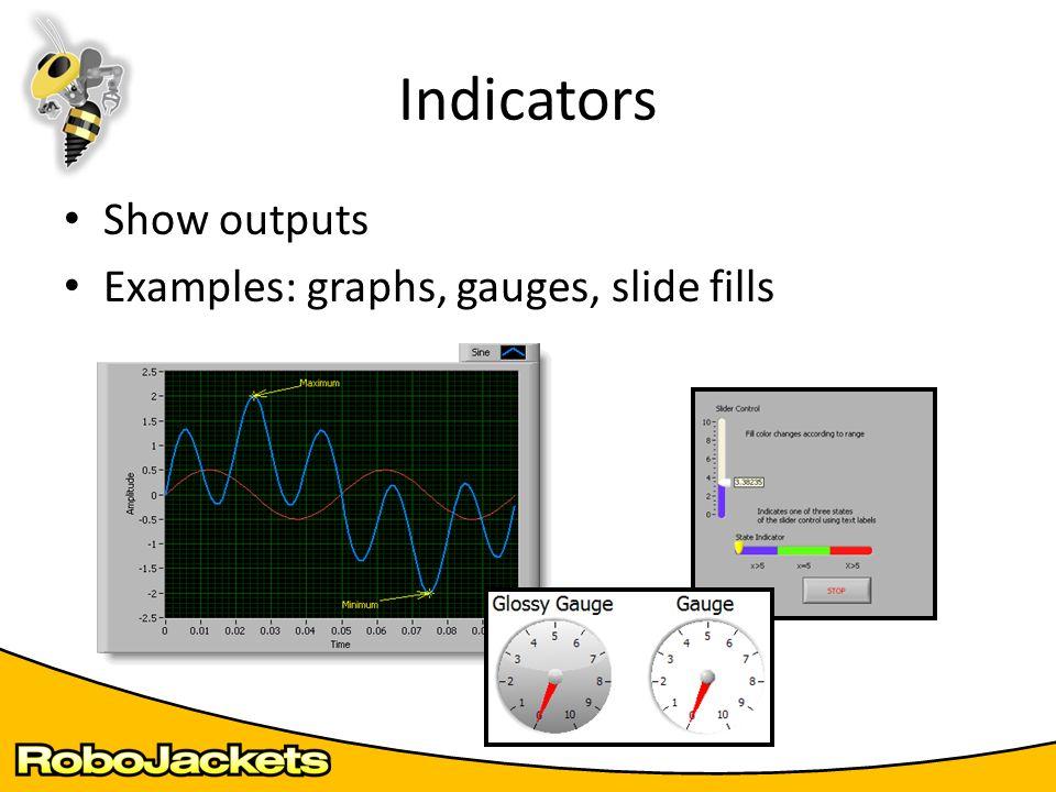 Show outputs Examples: graphs, gauges, slide fills Indicators