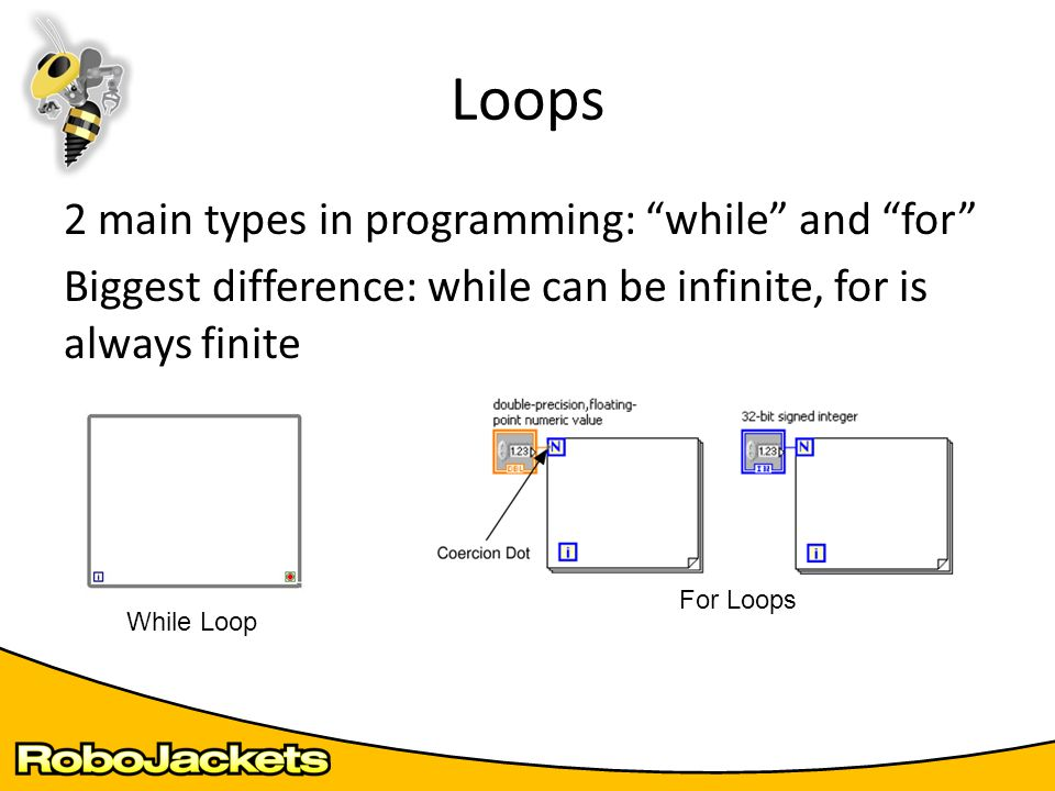 "2 main types in programming: ""while"" and ""for"" Biggest difference: while can be infinite, for is always finite Loops While Loop For Loops"