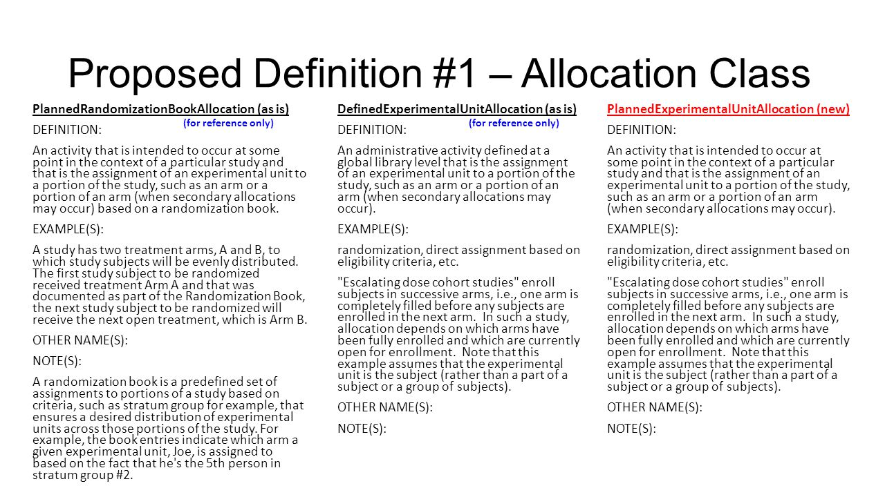 Proposed Definition #1 – Allocation Class DefinedExperimentalUnitAllocation (as is) DEFINITION: An administrative activity defined at a global library