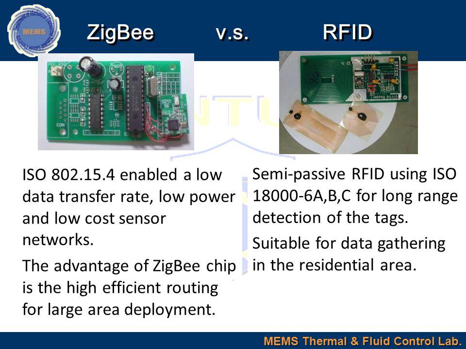 MEMS Thermal & Fluid Control Lab. ZigBee v.s.