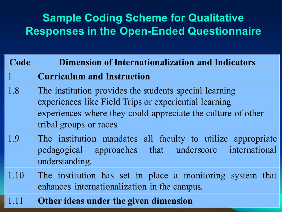 CodeDimension of Internationalization and Indicators 1Curriculum and Instruction 1.8The institution provides the students special learning experiences like Field Trips or experiential learning experiences where they could appreciate the culture of other tribal groups or races.