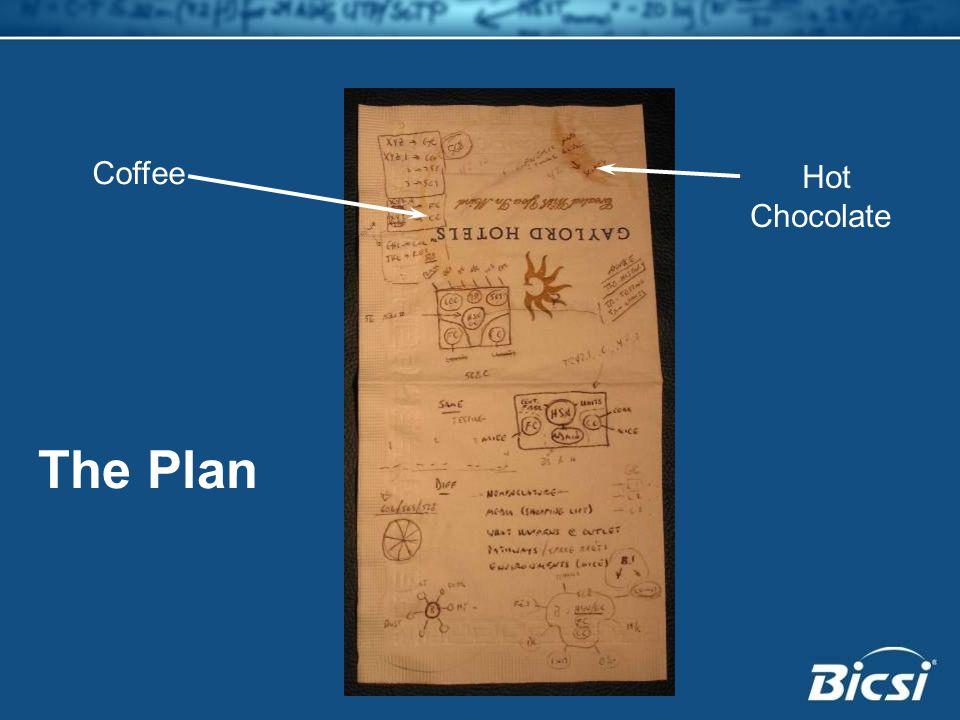 The Plan Coffee Hot Chocolate