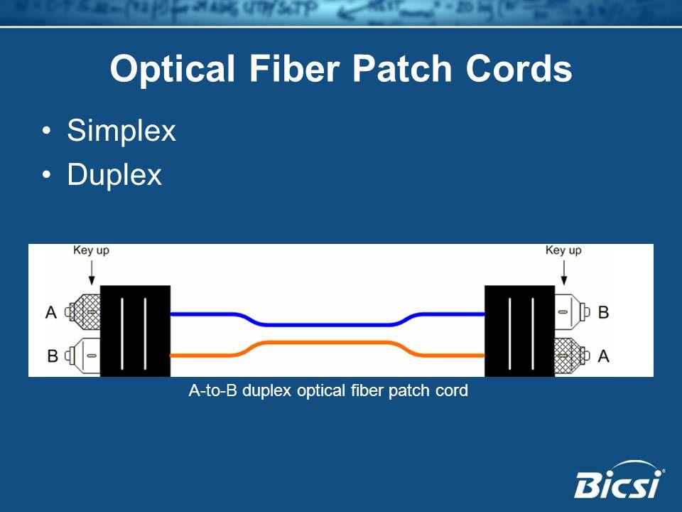 Optical Fiber Patch Cords Simplex Duplex A-to-B duplex optical fiber patch cord