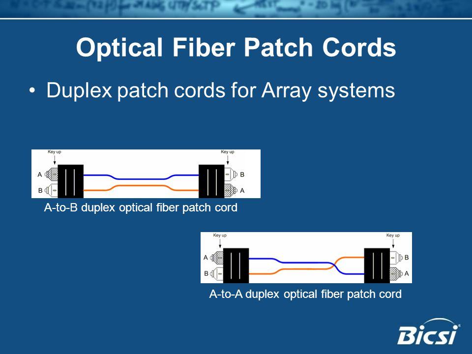 Optical Fiber Patch Cords Duplex patch cords for Array systems A-to-B duplex optical fiber patch cord A-to-A duplex optical fiber patch cord