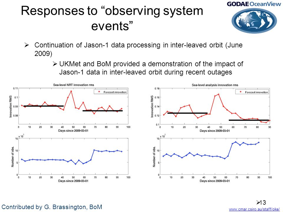 Responses to observing system events  Continuation of Jason-1 data processing in inter-leaved orbit (June 2009)  UKMet and BoM provided a demonstration of the impact of Jason-1 data in inter-leaved orbit during recent outages  13 Contributed by G.