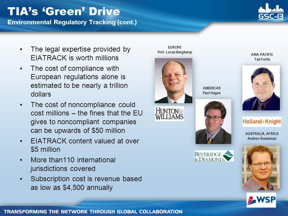 TIA's 'Green' Drive Environmental Regulatory Tracking (cont.) The legal expertise provided by EIATRACK is worth millions The cost of compliance with European regulations alone is estimated to be nearly a trillion dollars The cost of noncompliance could cost millions – the fines that the EU gives to noncompliant companies can be upwards of $50 million EIATRACK content valued at over $5 million More than110 international jurisdictions covered Subscription cost is revenue based as low as $4,500 annually EUROPE Prof.