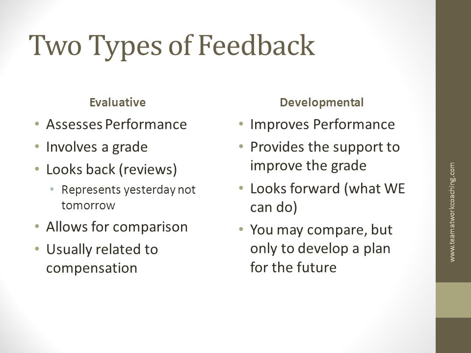 Two Types of Feedback Evaluative Assesses Performance Involves a grade Looks back (reviews) Represents yesterday not tomorrow Allows for comparison Usually related to compensation Developmental Improves Performance Provides the support to improve the grade Looks forward (what WE can do) You may compare, but only to develop a plan for the future