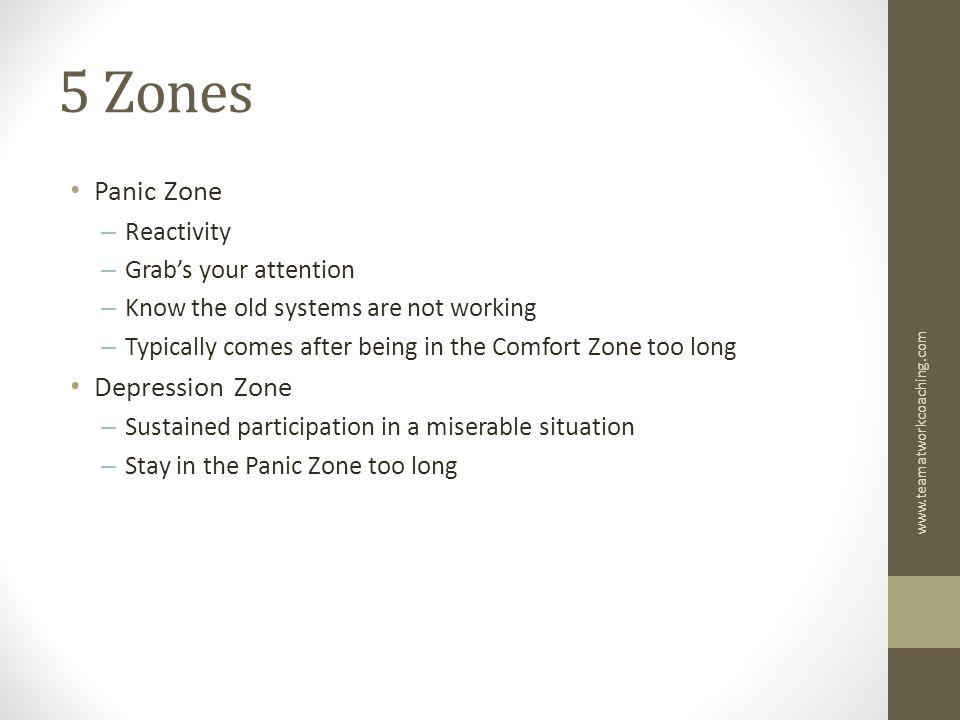 5 Zones Panic Zone – Reactivity – Grab's your attention – Know the old systems are not working – Typically comes after being in the Comfort Zone too long Depression Zone – Sustained participation in a miserable situation – Stay in the Panic Zone too long