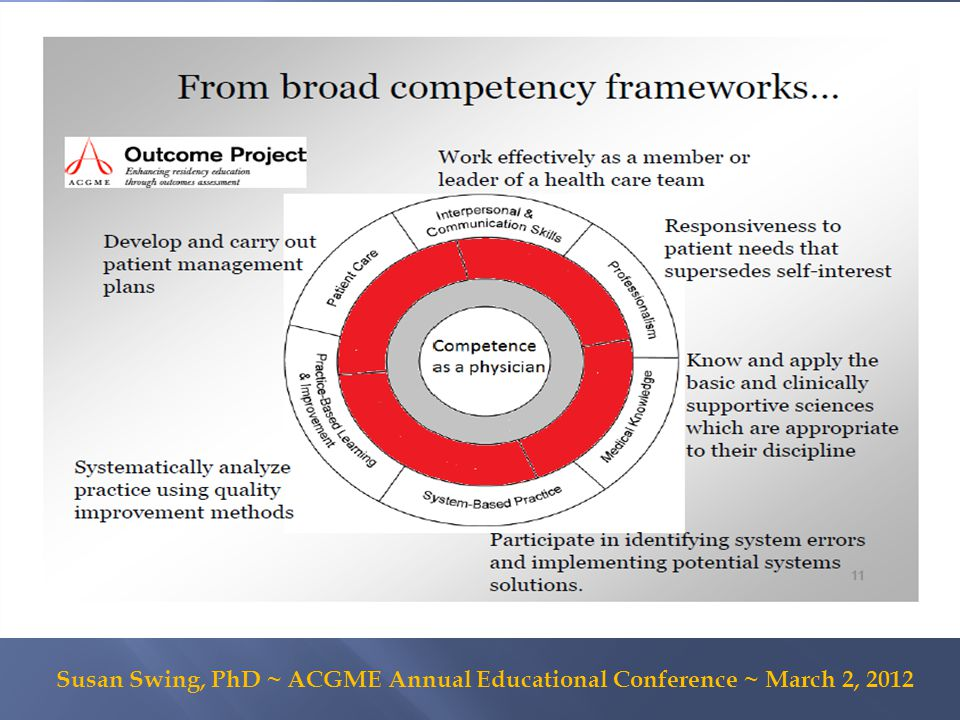  Faculty development to increase understanding of the 6 competency domains  Introduce principles of CBME: culture shift to criterion-referenced assessment  Begin structuring competency committee(s)  Composition.