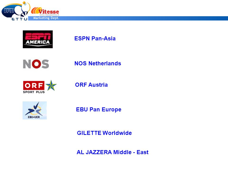 ESPN Pan-Asia NOS Netherlands ORF Austria EBU Pan Europe GILETTE Worldwide AL JAZZERA Middle - East