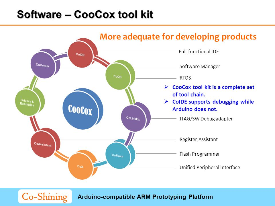 Arduino-compatible ARM Prototyping Platform Co-Shining Full-functional IDE Software Manager RTOS JTAG/SW Debug adapter Flash Programmer Unified Peripheral Interface Register Assistant  CooCox tool kit is a complete set of tool chain.