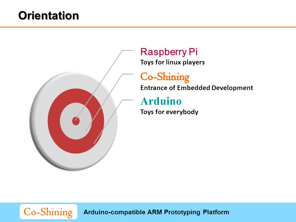 Arduino-compatible ARM Prototyping Platform Co-Shining Arduino Toys for everybody Raspberry Pi Toys for linux players Orientation
