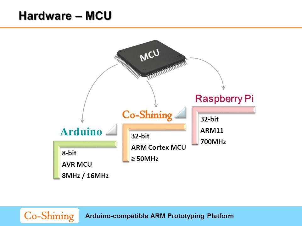 Arduino-compatible ARM Prototyping Platform Co-Shining MCU 8-bit AVR MCU 8MHz / 16MHz 32-bit ARM Cortex MCU ≥ 50MHz 32-bit ARM11 700MHz Arduino Raspberry Pi Hardware – MCU
