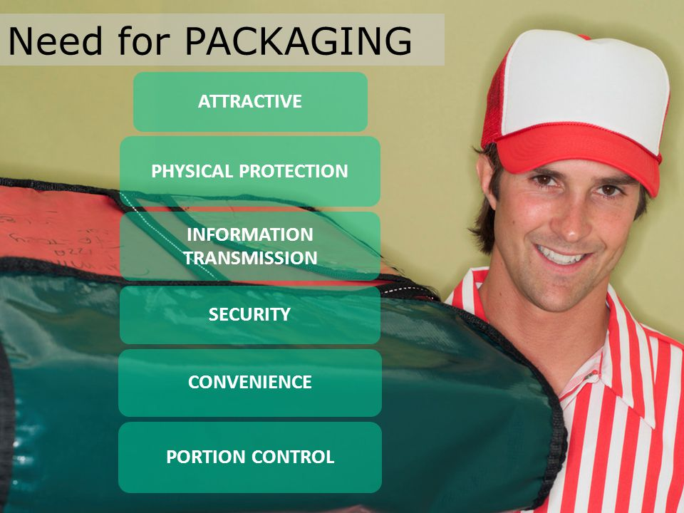 ATTRACTIVE PHYSICAL PROTECTION INFORMATION TRANSMISSION SECURITY CONVENIENCE PORTION CONTROL Need for PACKAGING