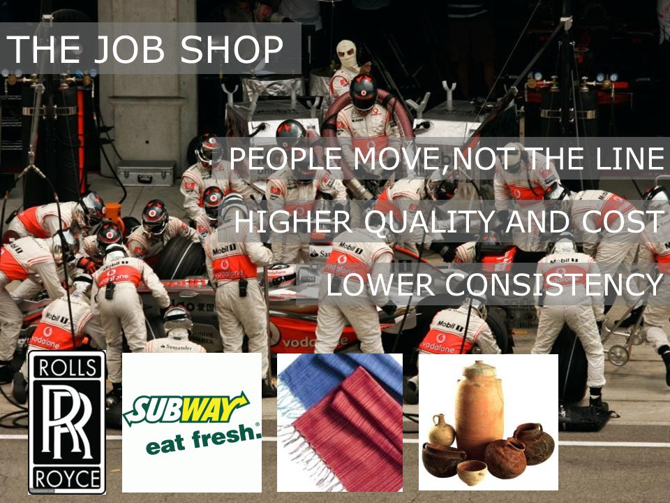 THE JOB SHOP PEOPLE MOVE,NOT THE LINE HIGHER QUALITY AND COST LOWER CONSISTENCY