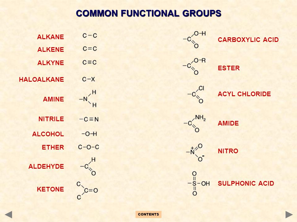 CONTENTS COMMON FUNCTIONAL GROUPS ALKANE ALKENE ALKYNE HALOALKANE AMINE NITRILE ALCOHOL ETHER ALDEHYDE KETONE CARBOXYLIC ACID ESTER ACYL CHLORIDE AMID
