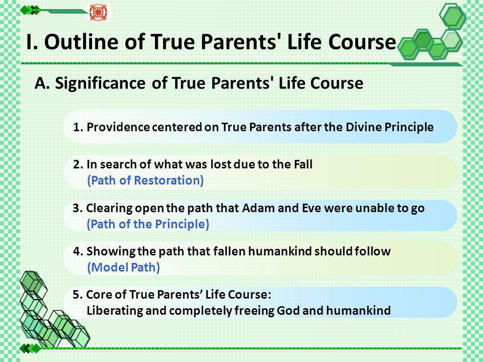 I.Outline of True Parents Life Course 1.