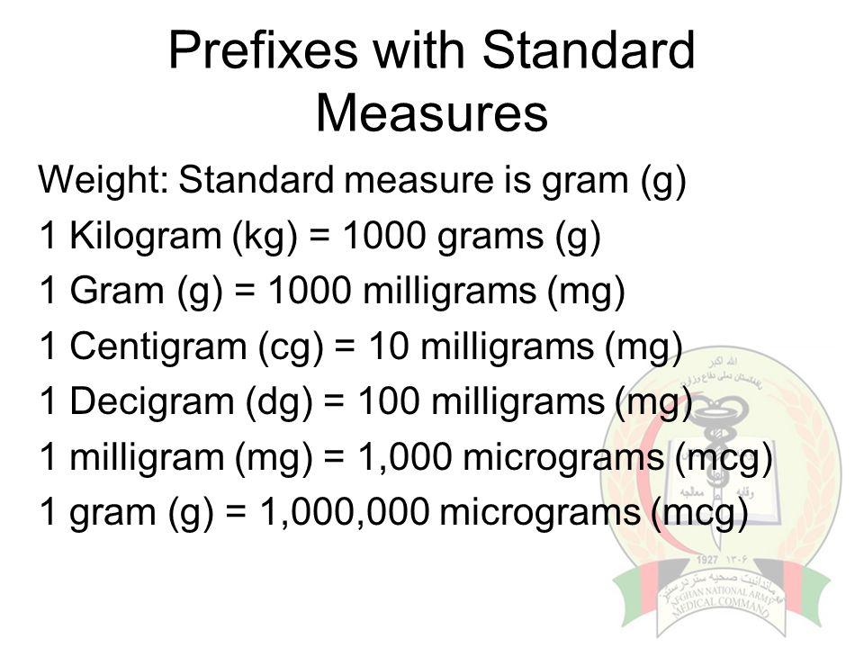 Prefixes with Standard Measures Weight: Standard measure is gram (g) 1 Kilogram (kg) = 1000 grams (g) 1 Gram (g) = 1000 milligrams (mg) 1 Centigram (c