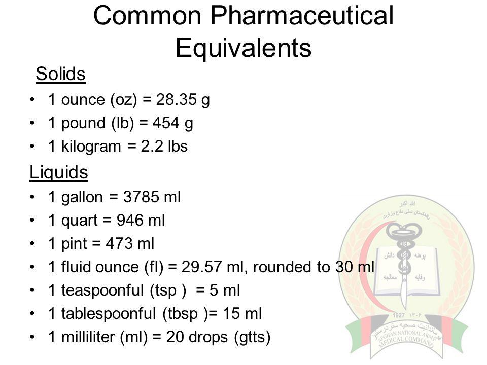 Common Pharmaceutical Equivalents Solids 1 ounce (oz) = 28.35 g 1 pound (lb) = 454 g 1 kilogram = 2.2 lbs Liquids 1 gallon = 3785 ml 1 quart = 946 ml
