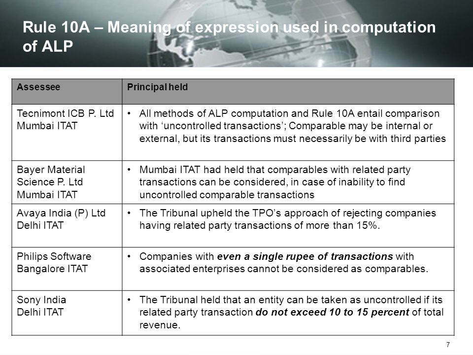 28 Rule 10B(3) - Adjustments for Comparability Assessee Principal held Diamond Dye Chem.