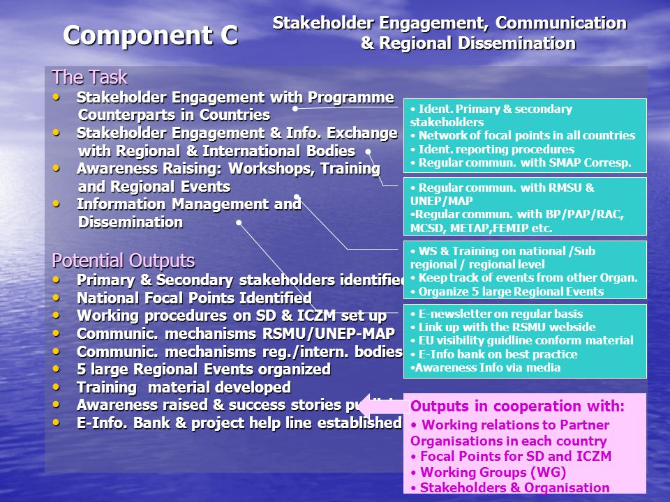 Component C The Task Stakeholder Engagement with Programme Stakeholder Engagement with Programme Counterparts in Countries Counterparts in Countries Stakeholder Engagement & Info.