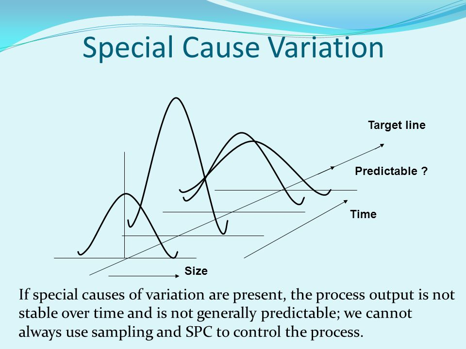Special Cause Variation If special causes of variation are present, the process output is not stable over time and is not generally predictable; we cannot always use sampling and SPC to control the process.