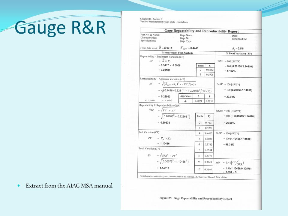 Extract from the AIAG MSA manual Gauge R&R